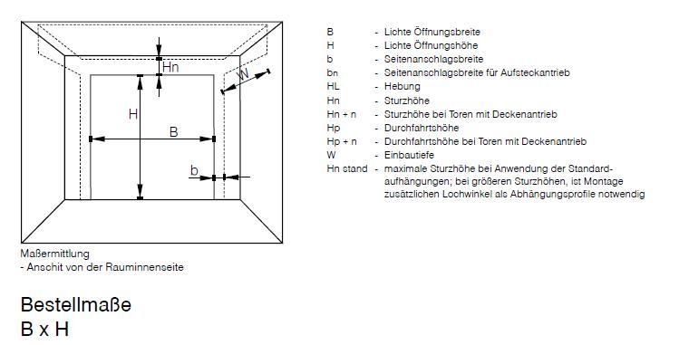 test. Black Bedroom Furniture Sets. Home Design Ideas